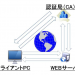 サーバ証明書とハッシュアルゴリズム -SSL/TLS徹底解明 Part.1